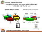 centro educacional dom jayme de barros c mara atividades executadas 2008