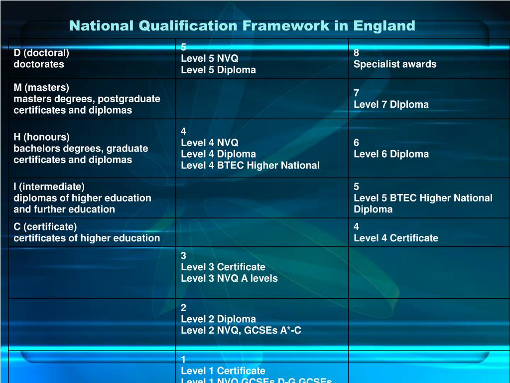 nvq level 3 task b Edexcel level 3 nvq diploma in laboratory and associated technical activities (qcf) edexcel level 3 nvq diploma in laboratory science (qcf.