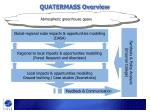 quatermass overview