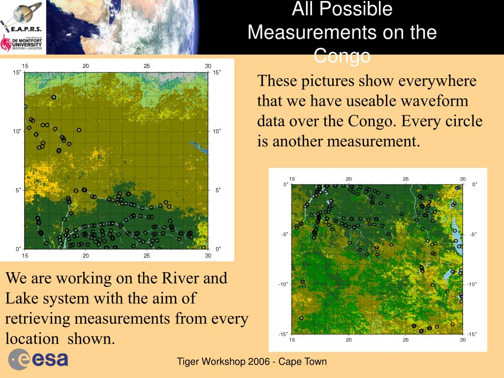 All Possible Measurements on the Congo