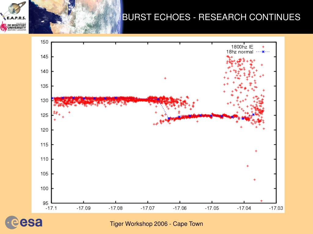BURST ECHOES - RESEARCH CONTINUES