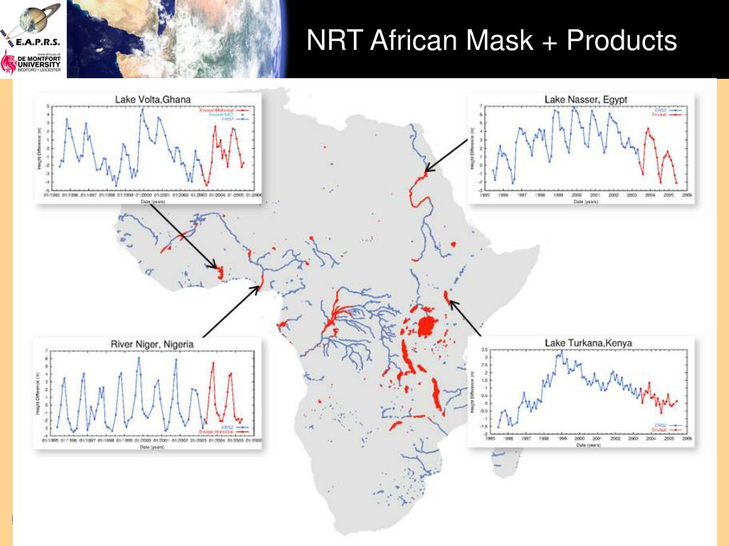 NRT African Mask + Products