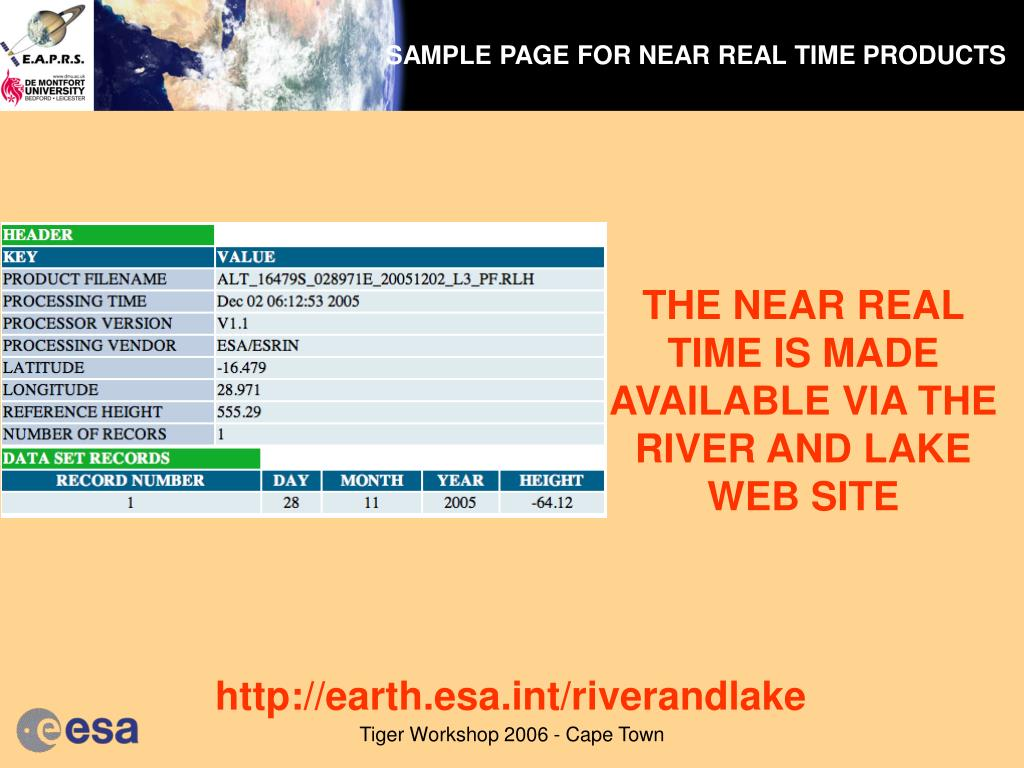 SAMPLE PAGE FOR NEAR REAL TIME PRODUCTS