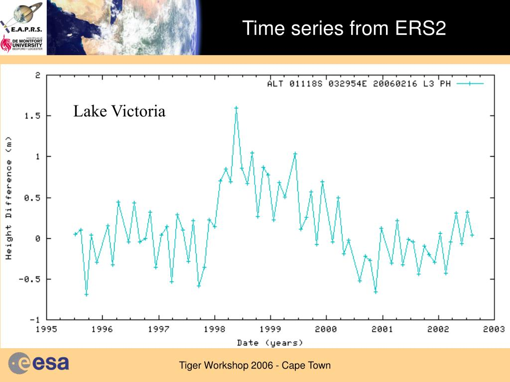 Time series from ERS2