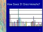 how does it discriminate