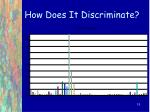how does it discriminate15