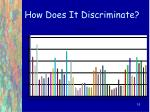 how does it discriminate16