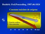 bushirk fed proceeding 1987 46 1824