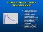 curva attivita tempo renogramma