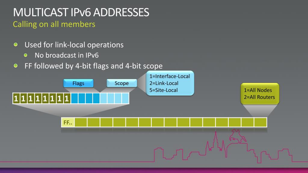 PPT - There's No Place Like ::1 - IPv6 for Dummies