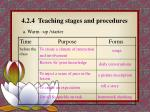 4 2 4 teaching stages and procedures