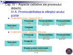 cap i v aspecte calitative ale procesului didactic iv a promovabilitatea la sf r itul anului colar2