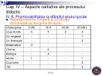 cap i v aspecte calitative ale procesului didactic iv a promovabilitatea la sf r itul anului colar4