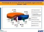 porcentaje de recursos del fondo aprobado seg n l nea de acci n 2007