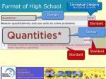 format of high school