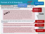 format of k 8 standards
