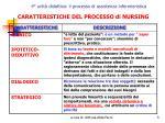 4 unit didattica il processo di assistenza infermieristica2