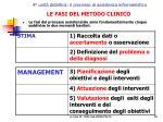 4 unit didattica il processo di assistenza infermieristica7