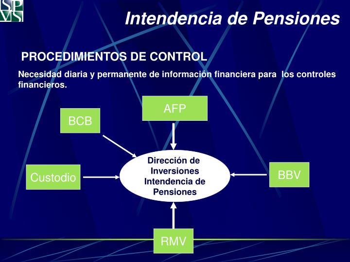 Intendencia de Pensiones