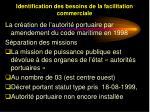 identification des besoins de la facilitation commerciale20
