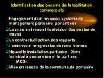 identification des besoins de la facilitation commerciale21
