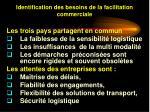 identification des besoins de la facilitation commerciale30