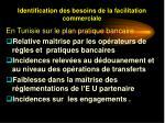 identification des besoins de la facilitation commerciale33