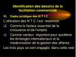 identification des besoins de la facilitation commerciale36