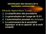 identification des besoins de la facilitation commerciale42