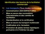 identification des besoins de la facilitation commerciale45