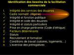 identification des besoins de la facilitation commerciale6