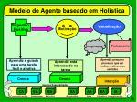 modelo de agente baseado em hol stica