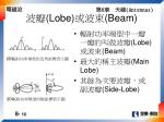 lobe beam