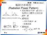 radiation power pattern