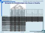 beispiele f r erweiterungen des house of quality