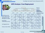 qfd analyse cost deployment