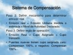 sistema de compensaci n1