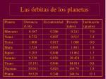 las rbitas de los planetas