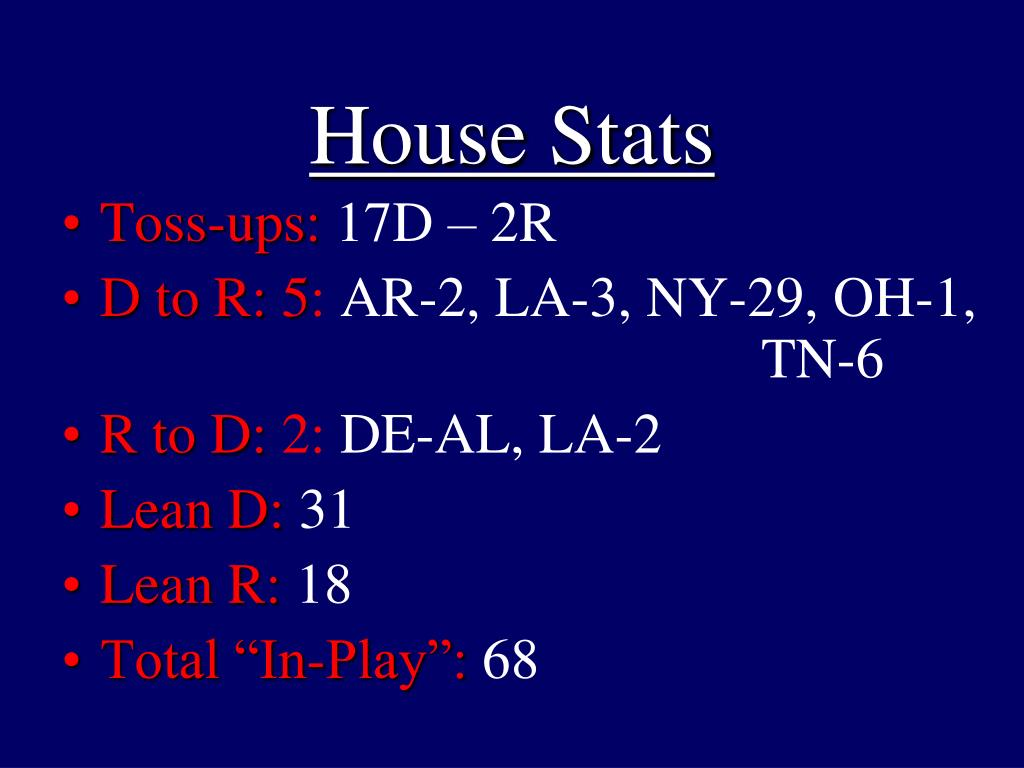 House Stats