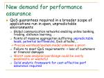 new demand for performance assurance