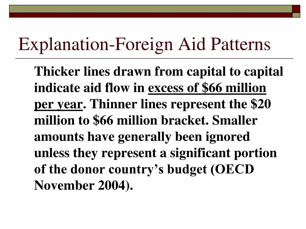 Explanation-Foreign Aid Patterns