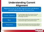 understanding current alignment