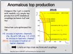 anomalous top production