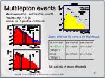 multilepton events