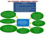eje 4 econom a competitividad y empleo