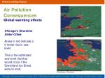 air pollution consequences2