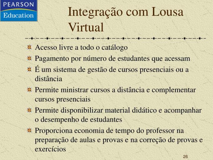 Integração com Lousa Virtual