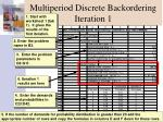 multiperiod discrete backordering iteration 1