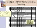 multiperiod discrete backordering summary