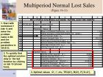 multiperiod normal lost sales figure 16 11